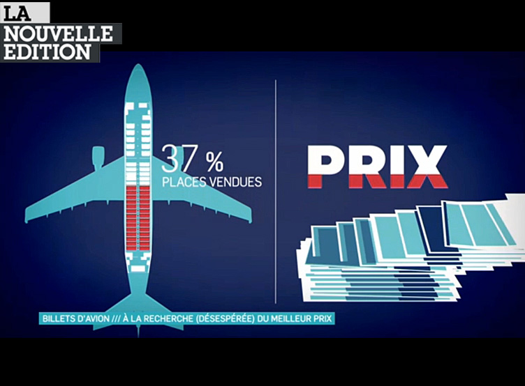 La Nouvelle Edition Billets avion Variation des prix