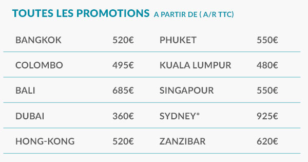 promo-qatar-airways